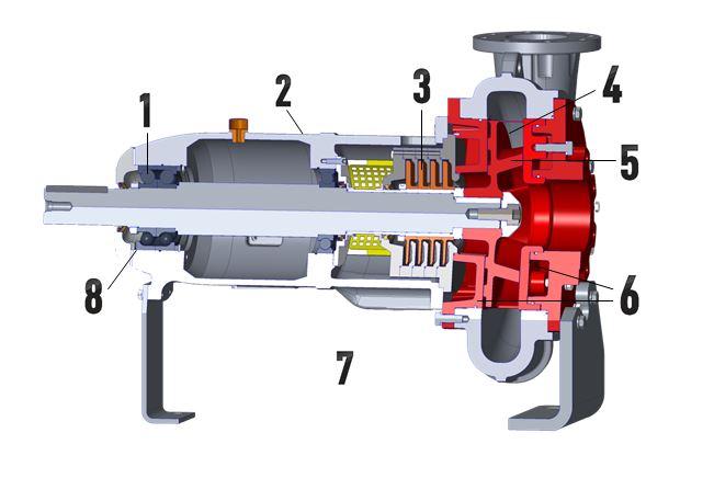 slurry pumps horizontal